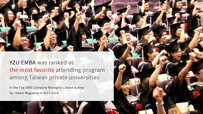 YZU ranks first in private schools on the EMBA preference again